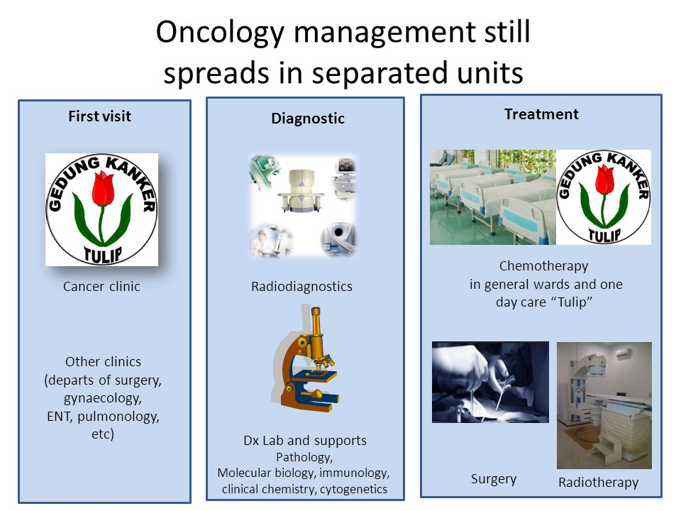 Oncology management still spreads in separated units