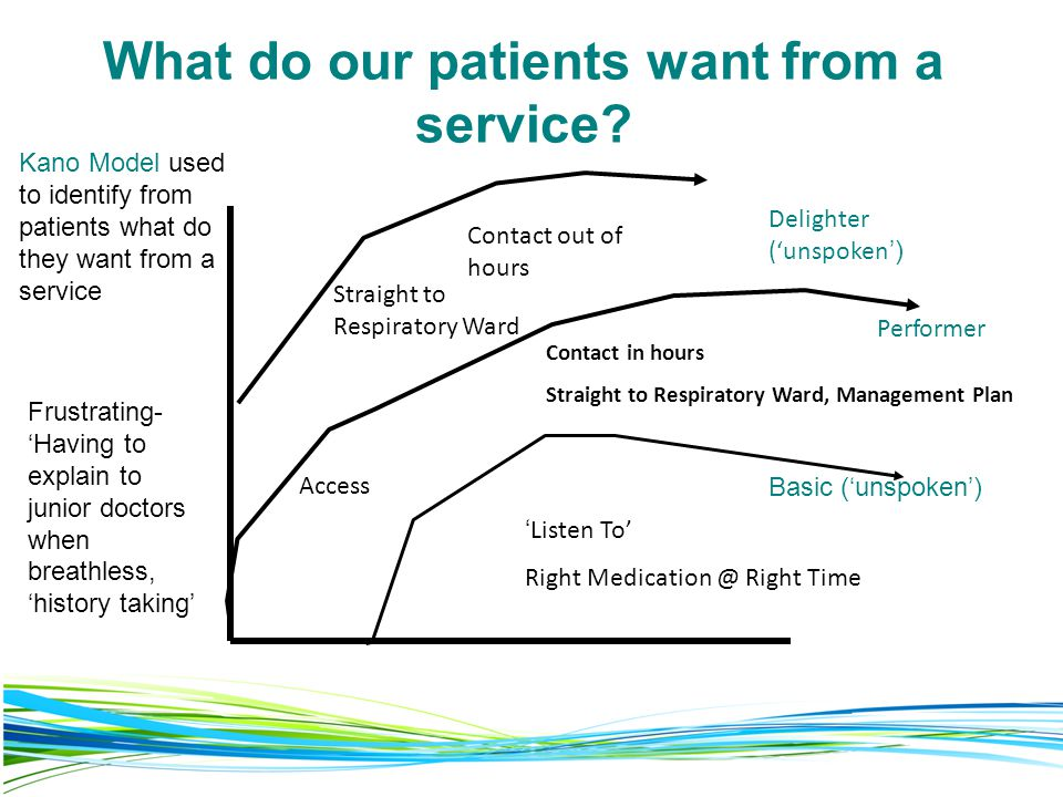 What do our patients want from a service