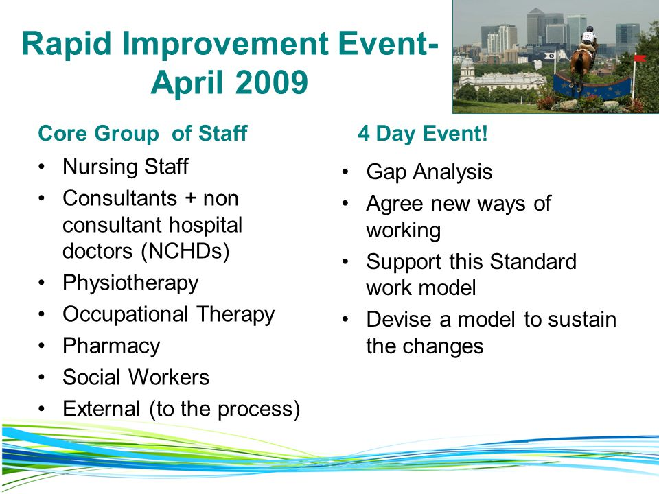 Rapid Improvement Event- April 2009