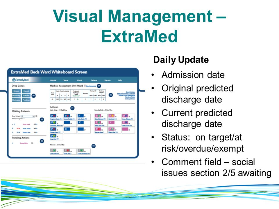 Visual Management –ExtraMed