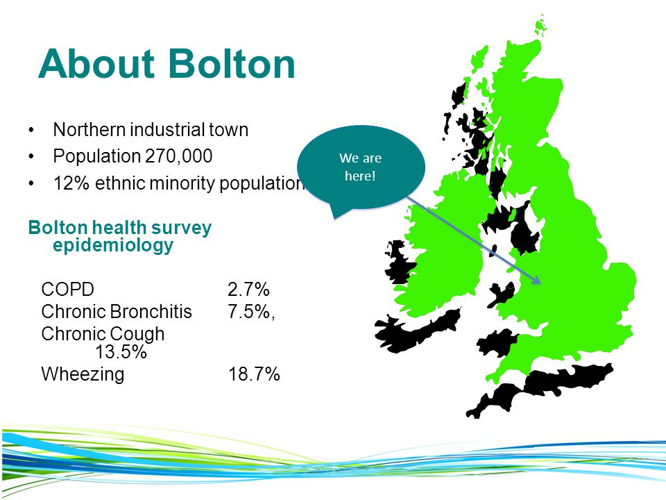 About Bolton Northern industrial town Population 270,000