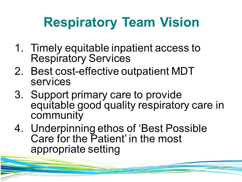 Respiratory Team Vision