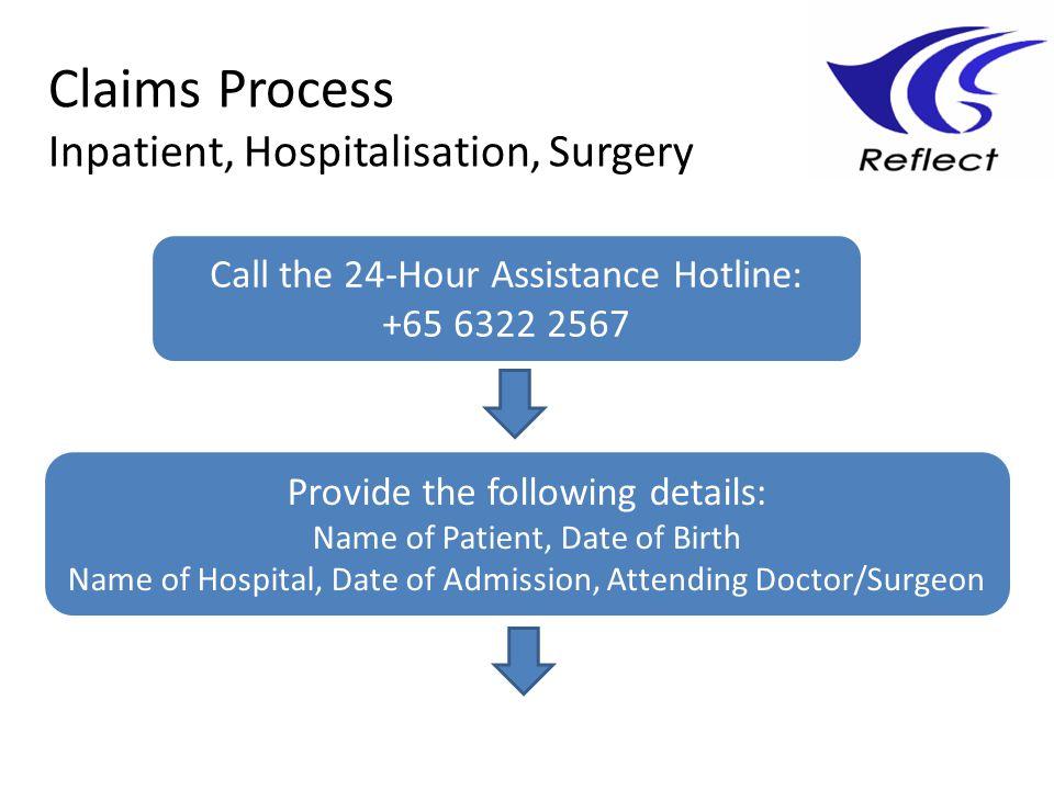 Claims Process Inpatient, Hospitalisation, Surgery
