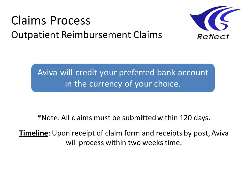 *Note: All claims must be submitted within 120 days.