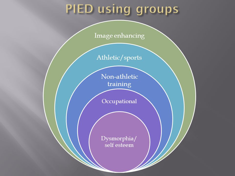 PIED using groups Image enhancing Athletic/sports