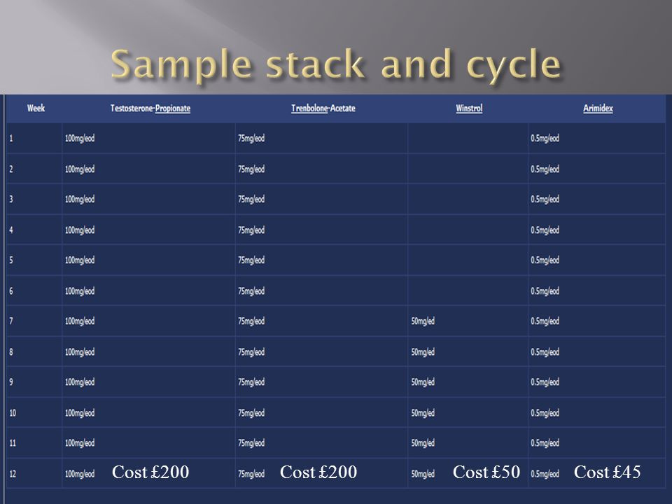 Sample stack and cycle Cost £200 Cost £200 Cost £50 Cost £45