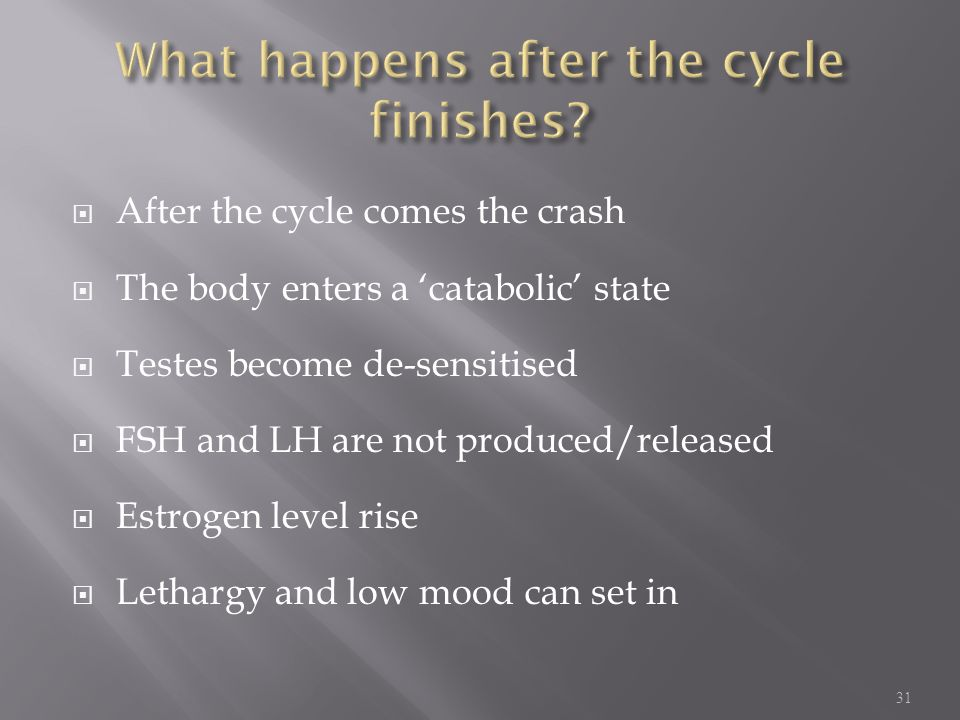 What happens after the cycle finishes