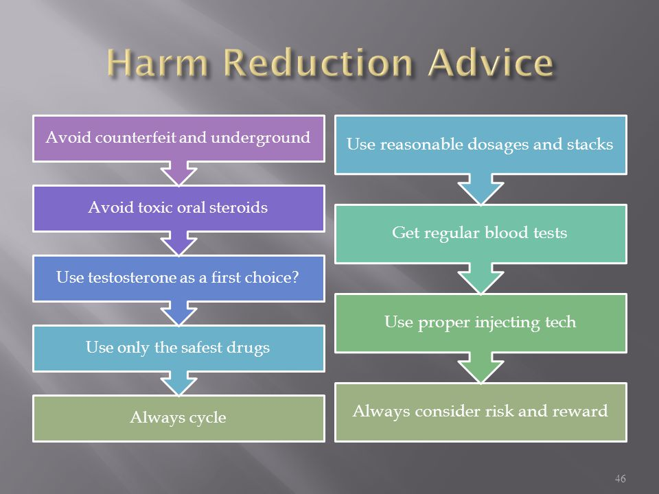 Harm Reduction Advice Use reasonable dosages and stacks