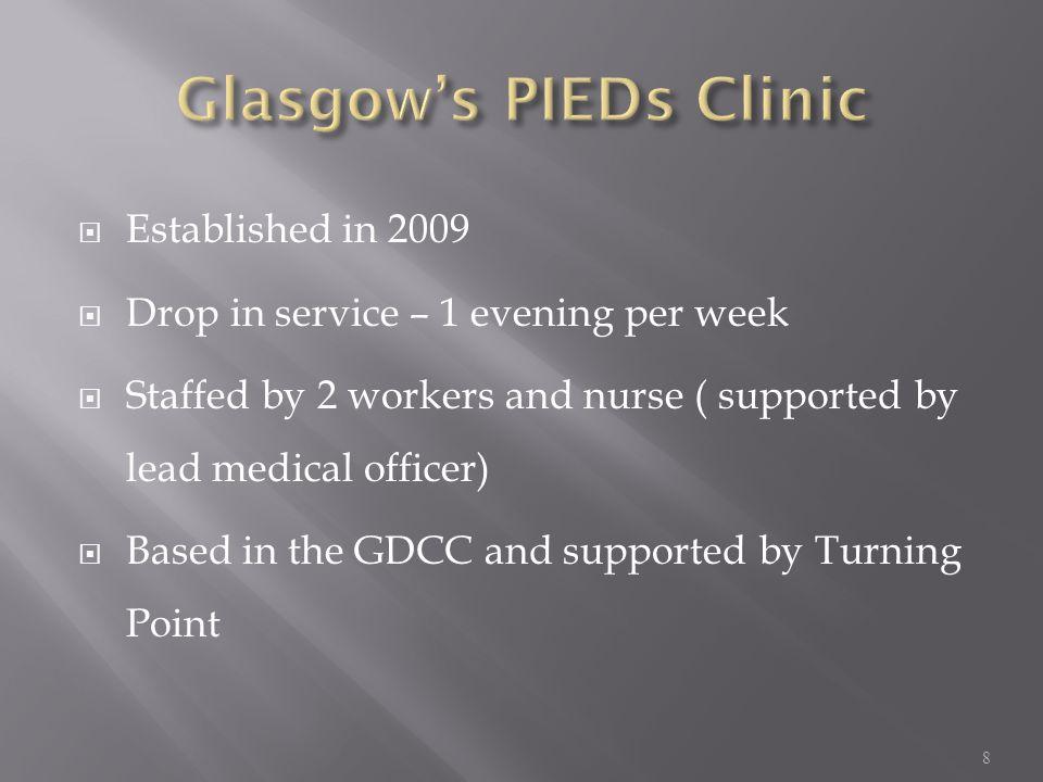 Glasgow's PIEDs Clinic