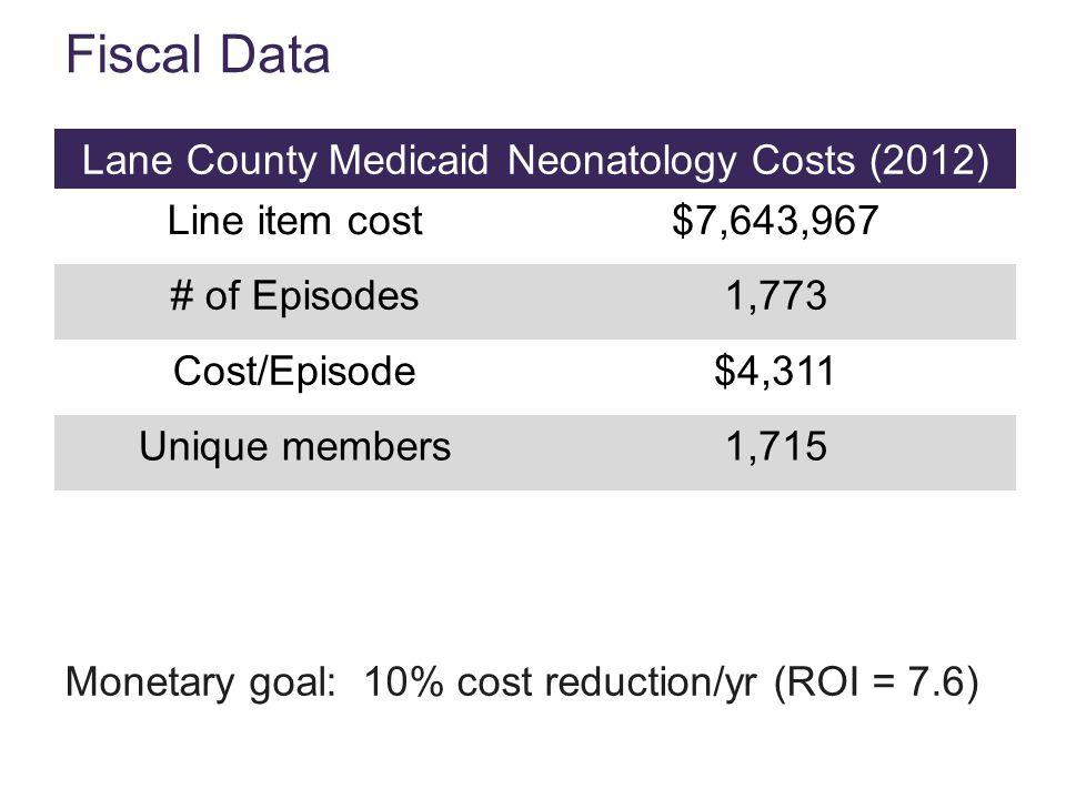 Lane County Medicaid Neonatology Costs (2012)