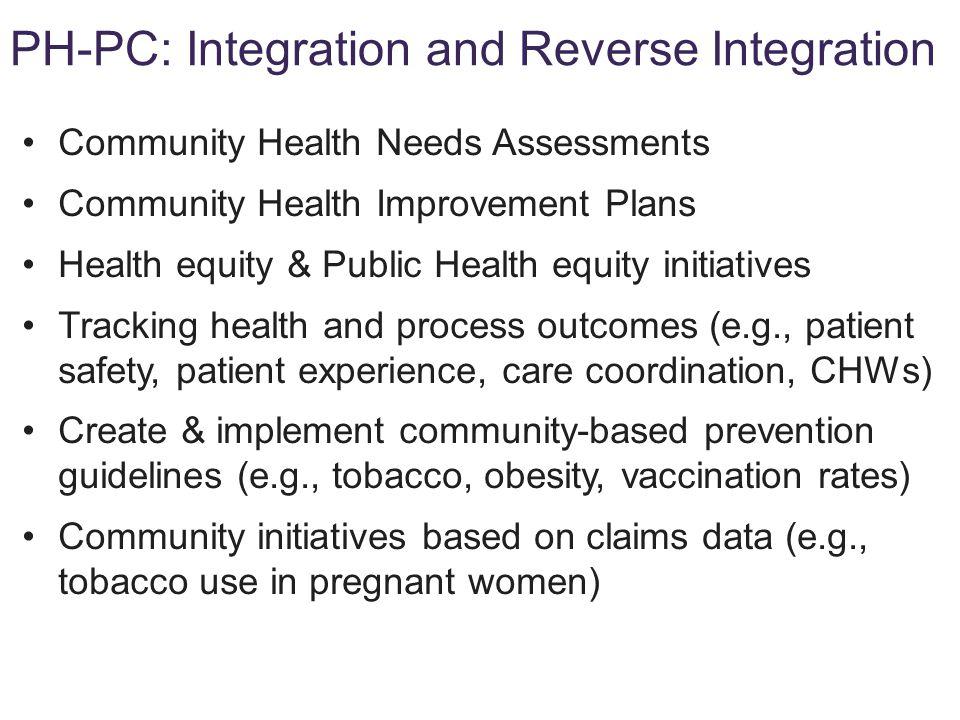 PH-PC: Integration and Reverse Integration