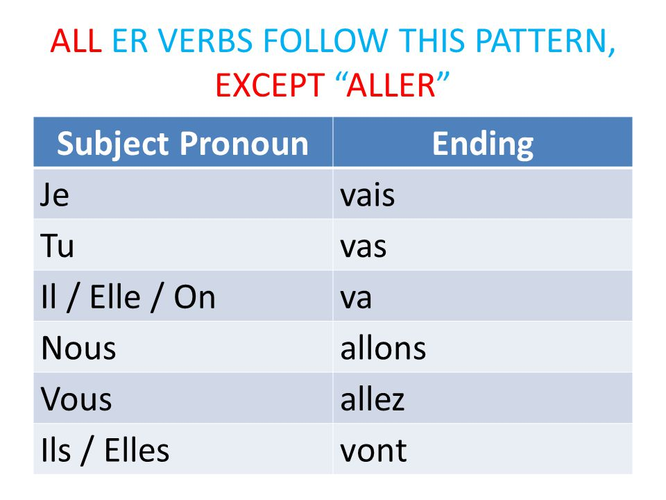 ALL ER VERBS FOLLOW THIS PATTERN, EXCEPT ALLER