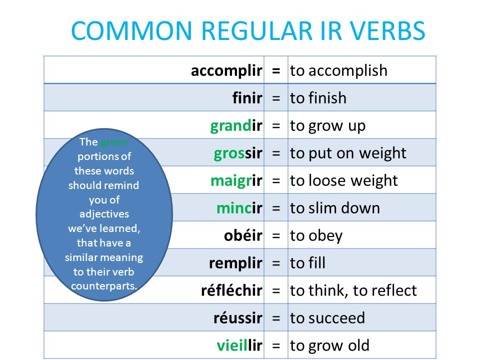 COMMON REGULAR IR VERBS