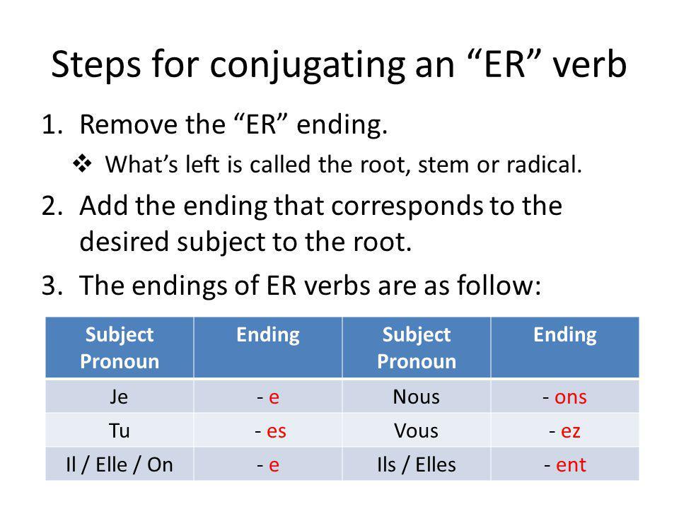 Steps for conjugating an ER verb