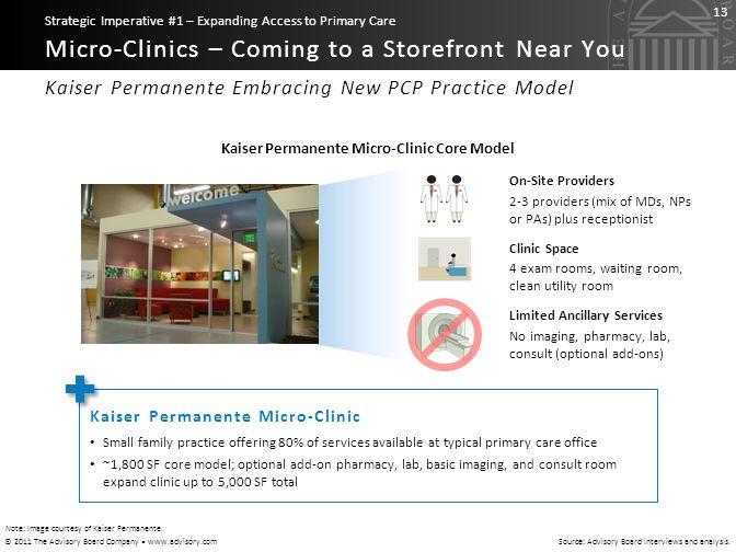 Kaiser Permanente Micro-Clinic Core Model