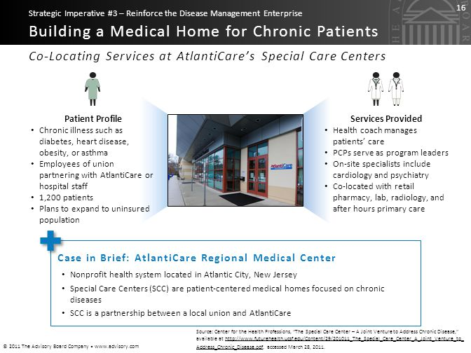 Building a Medical Home for Chronic Patients