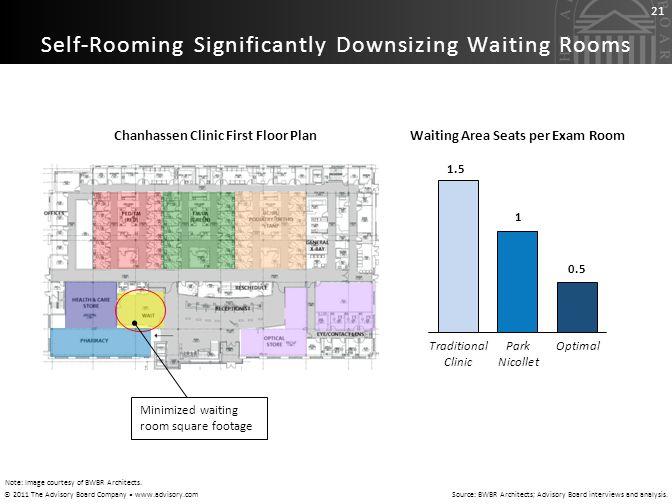 Chanhassen Clinic First Floor Plan Waiting Area Seats per Exam Room
