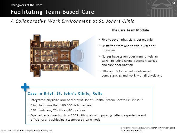 Facilitating Team-Based Care
