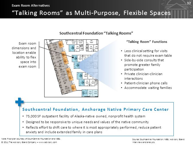 Southcentral Foundation Talking Rooms Talking Room Functions