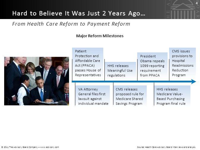 Major Reform Milestones
