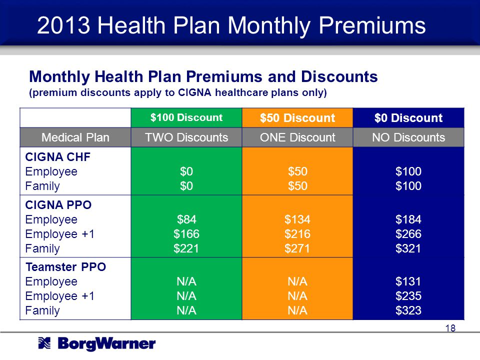 2013 Health Plan Monthly Premiums