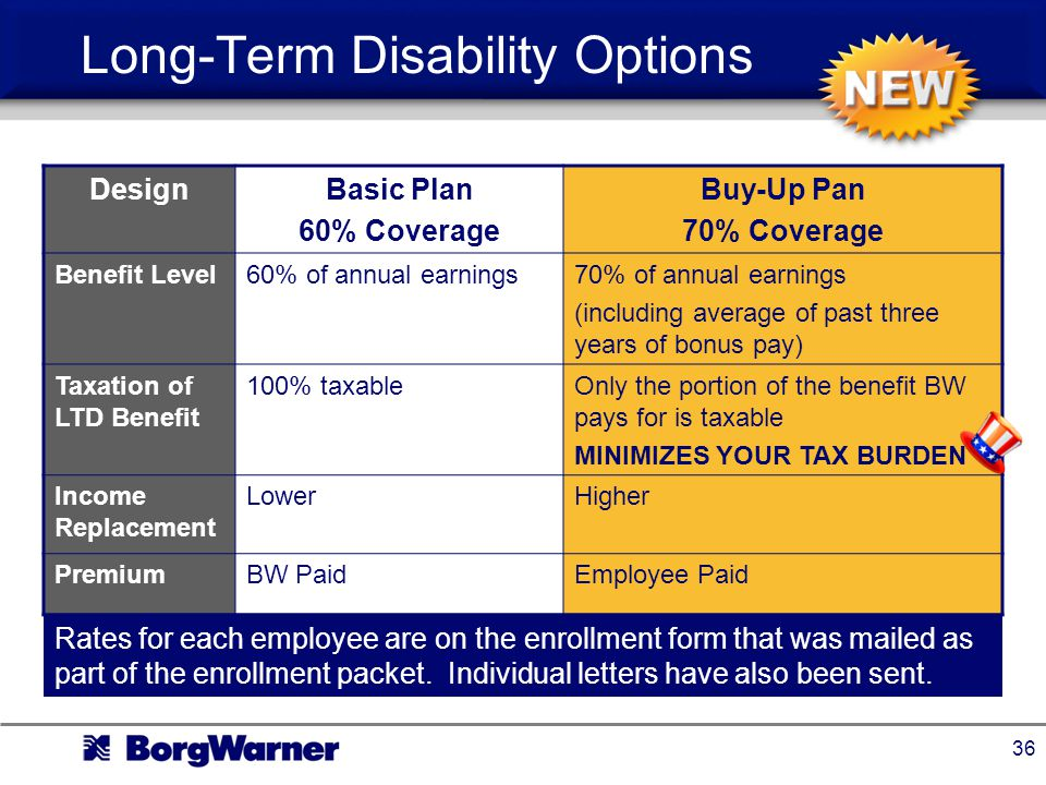 Long-Term Disability Options