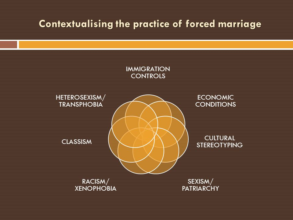 Contextualising the practice of forced marriage