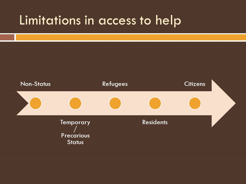 Limitations in access to help