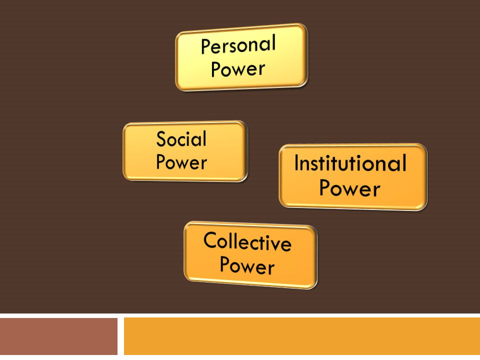Personal Power Social Power. Institutional Power. Collective Power.
