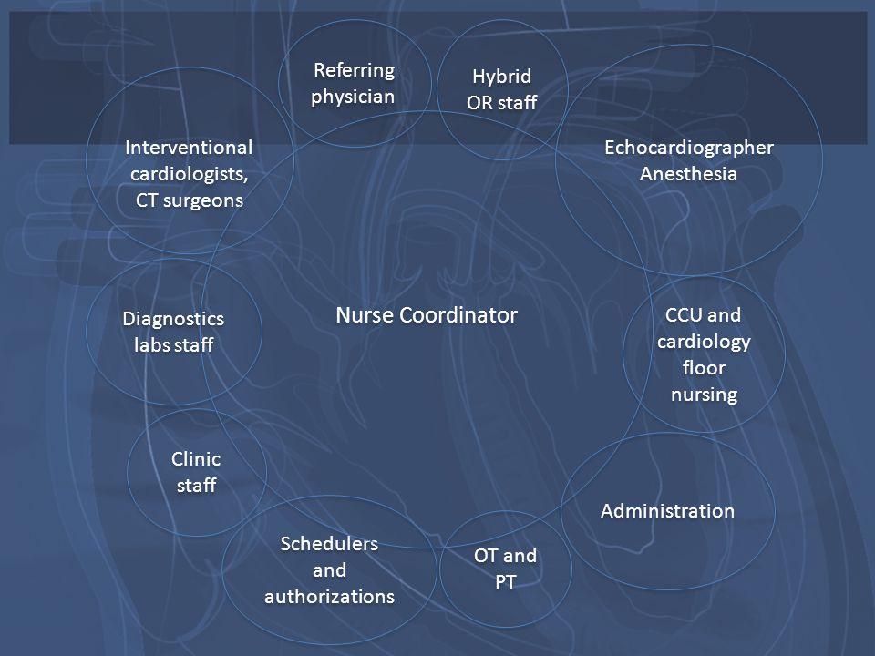 Nurse Coordinator Referring physician Hybrid OR staff
