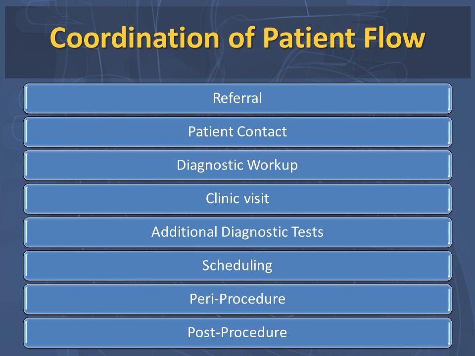 Coordination of Patient Flow