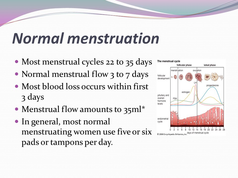 Normal menstruation Most menstrual cycles 22 to 35 days