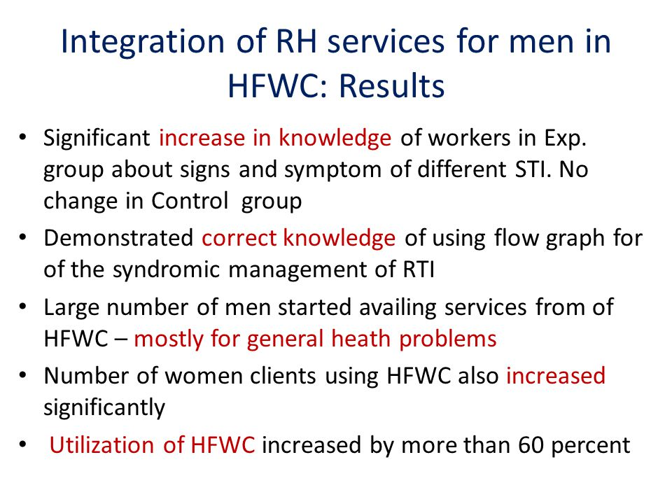 Integration of RH services for men in HFWC: Results