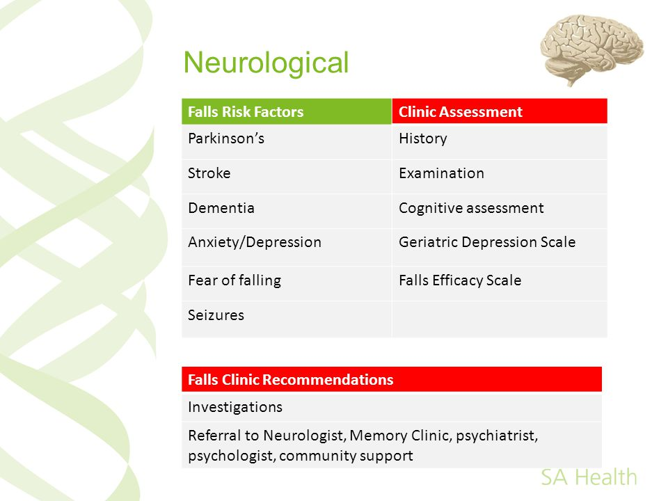 Neurological Falls Risk Factors Clinic Assessment Parkinson's History