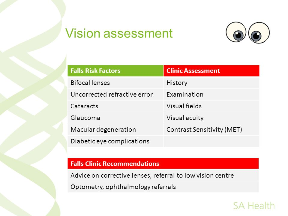 Vision assessment Falls Risk Factors Clinic Assessment Bifocal lenses
