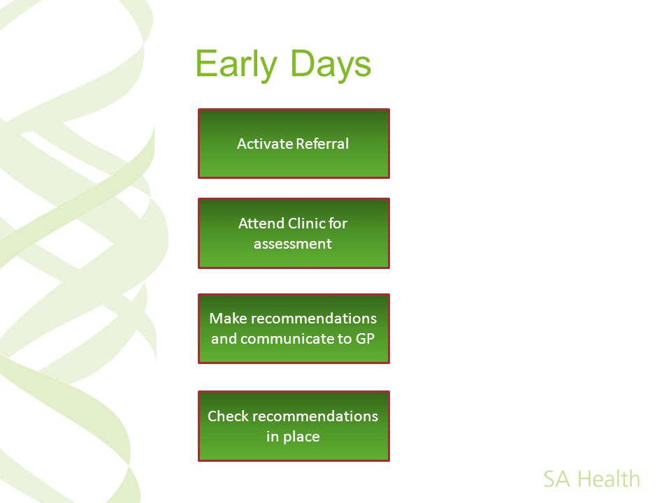 Early Days Activate Referral Attend Clinic for assessment