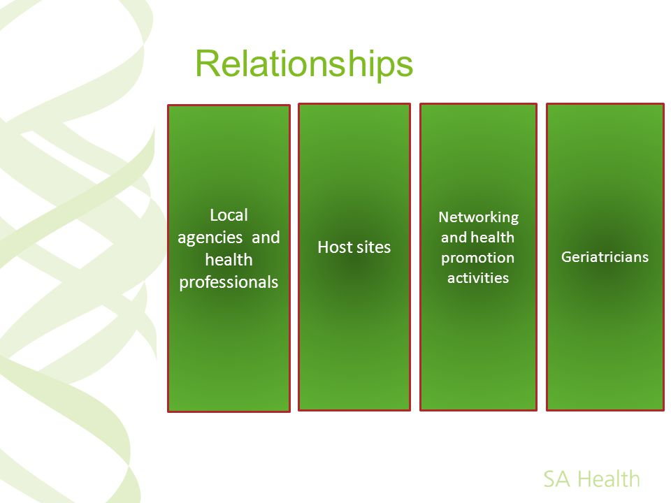 Relationships Local agencies and health professionals Host sites