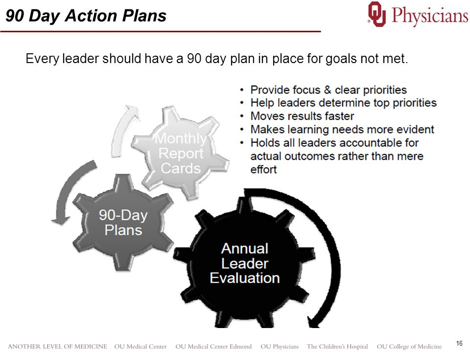 90 Day Action Plans Every leader should have a 90 day plan in place for goals not met.