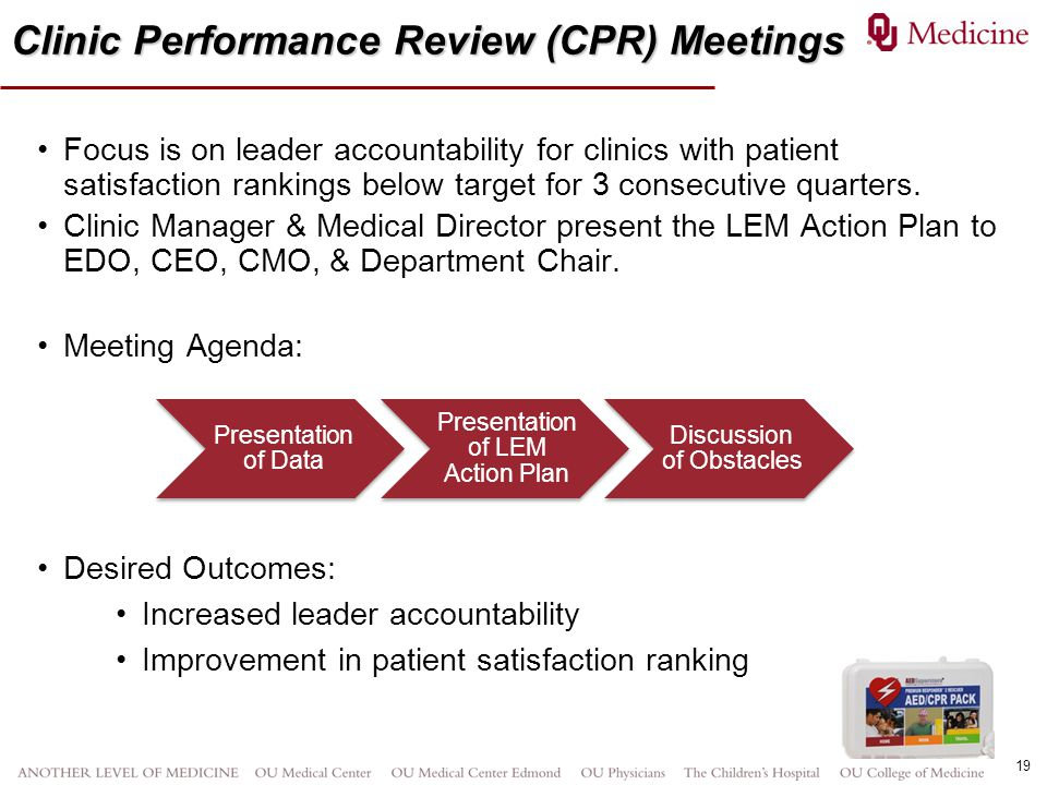 Clinic Performance Review (CPR) Meetings