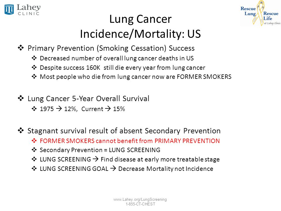 Lung Cancer Incidence/Mortality: US