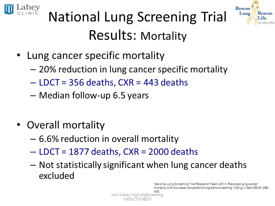 National Lung Screening Trial Results: Mortality