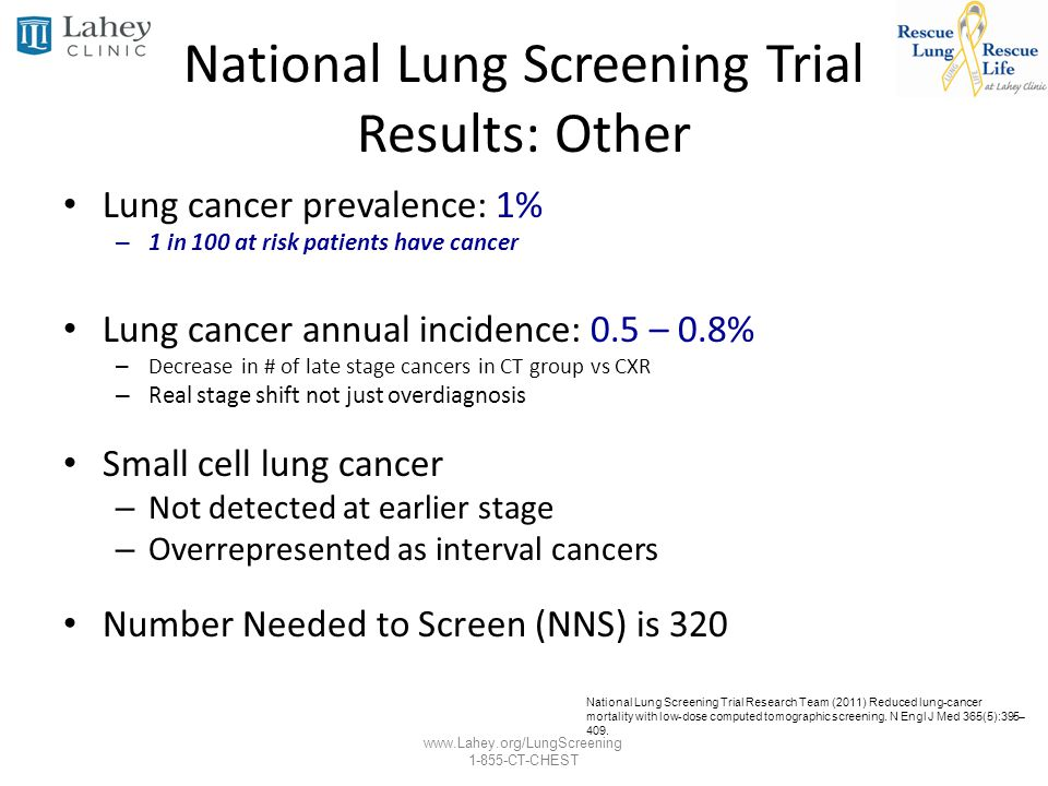 National Lung Screening Trial Results: Other