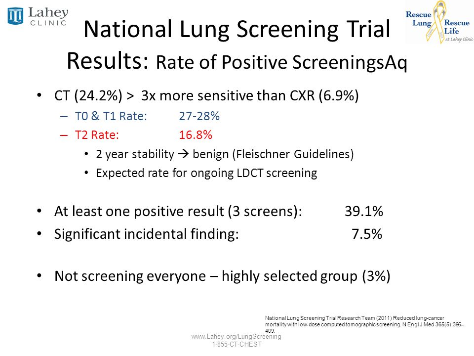 National Lung Screening Trial Results: Rate of Positive ScreeningsAq