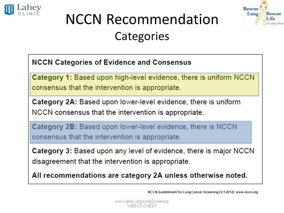 NCCN Recommendation Categories