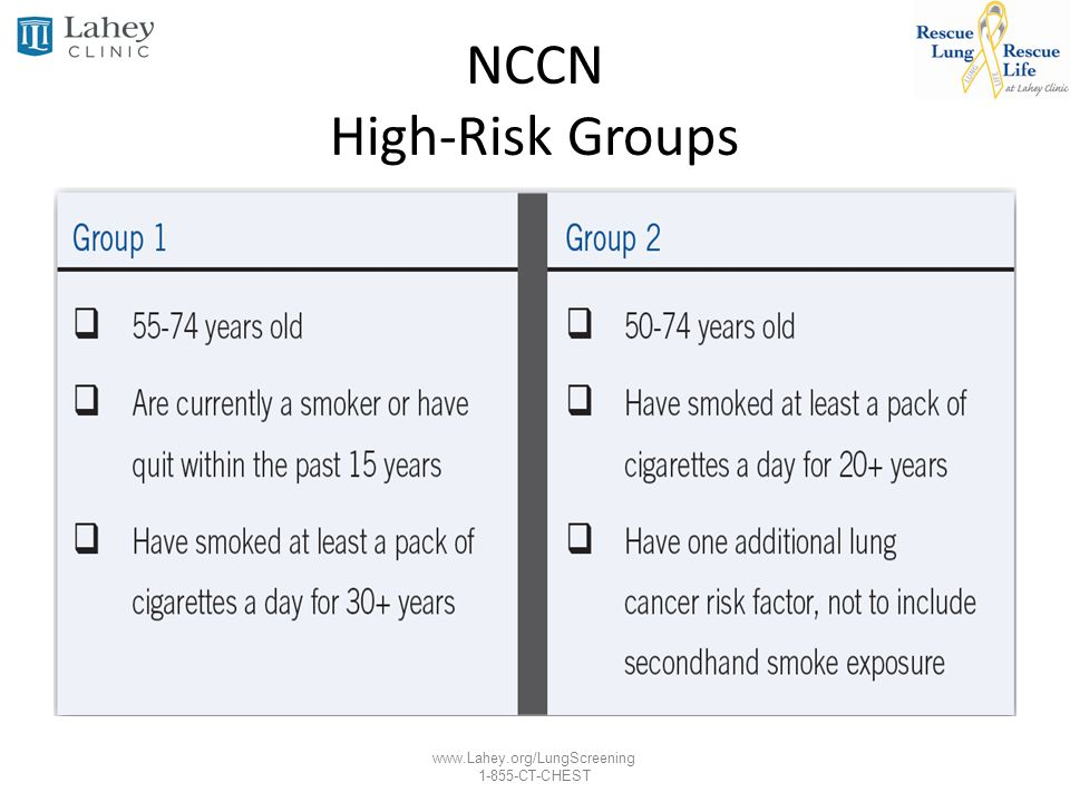 NCCN High-Risk Groups