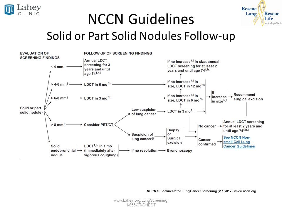 NCCN Guidelines Solid or Part Solid Nodules Follow-up