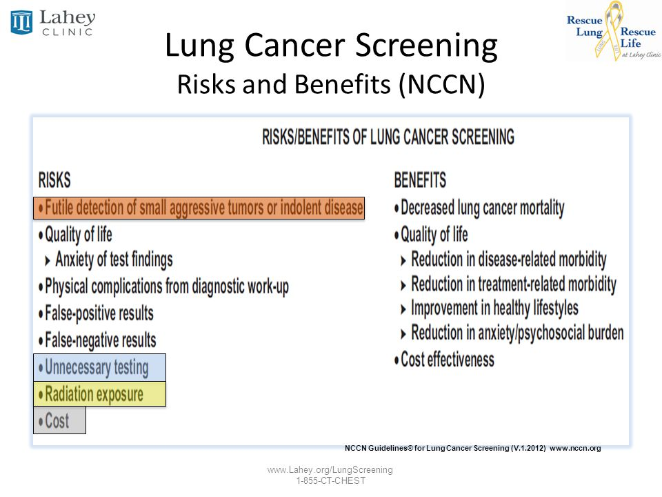 Lung Cancer Screening Risks and Benefits (NCCN)