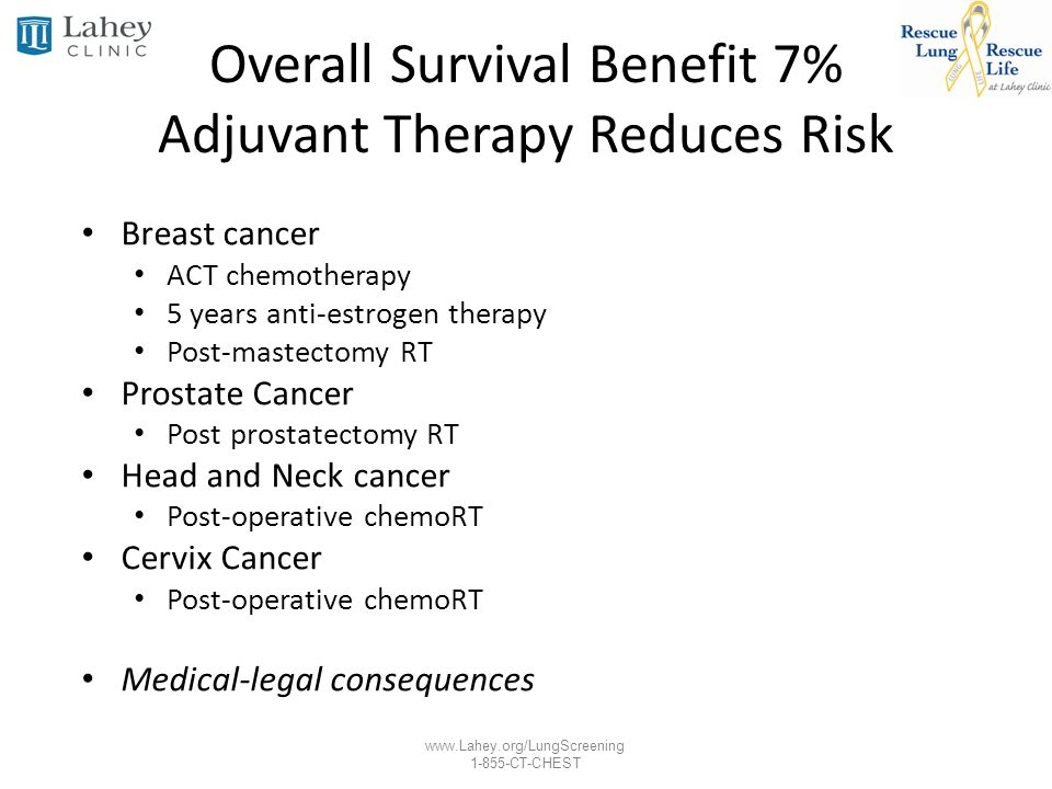Overall Survival Benefit 7% Adjuvant Therapy Reduces Risk