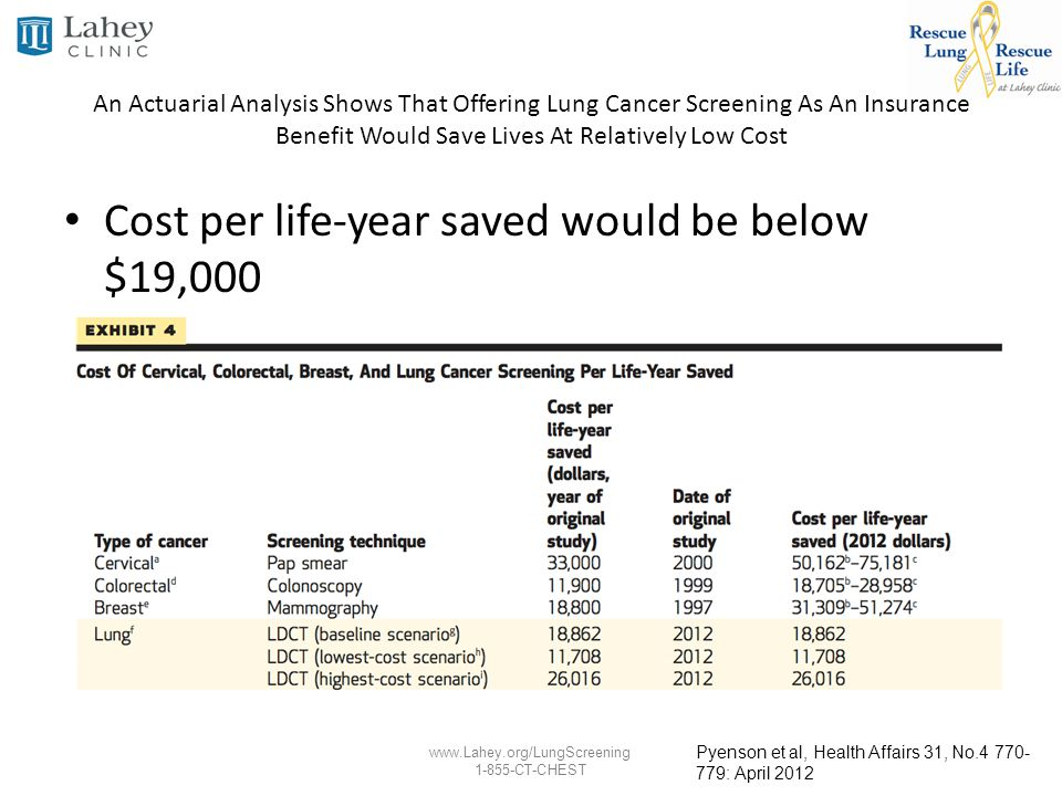 Cost per life-year saved would be below $19,000