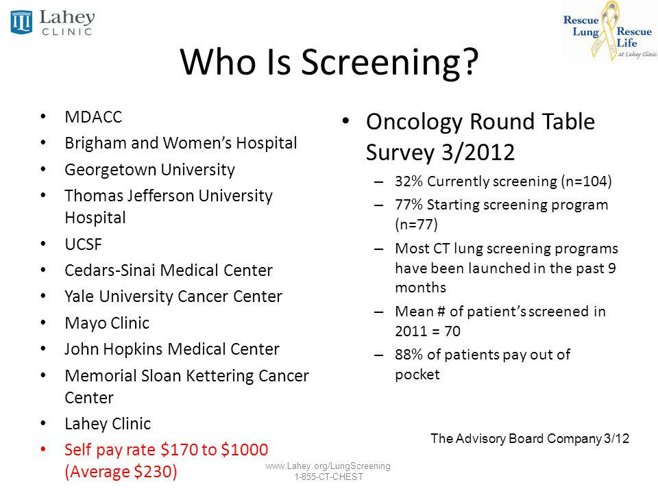 Who Is Screening Oncology Round Table Survey 3/2012 MDACC